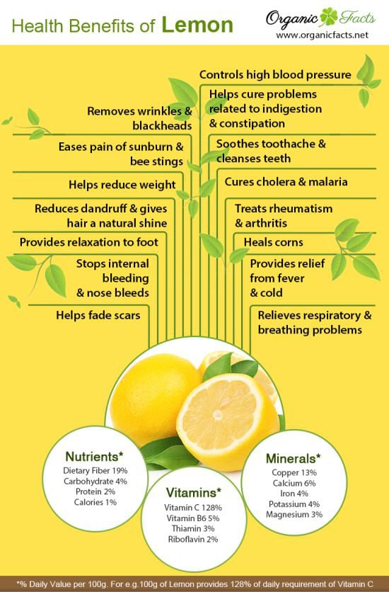 Benefit of lemons